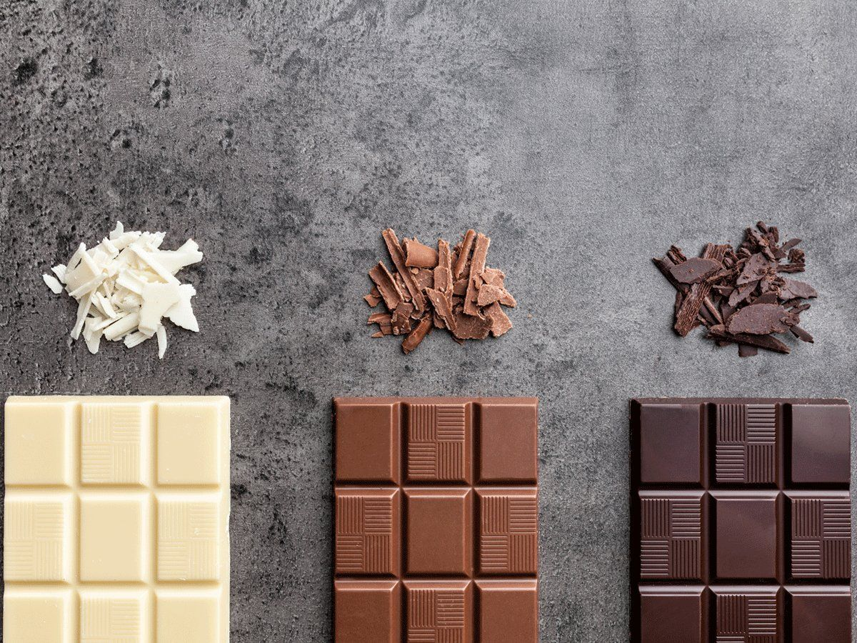 Milk Chocolate – The World